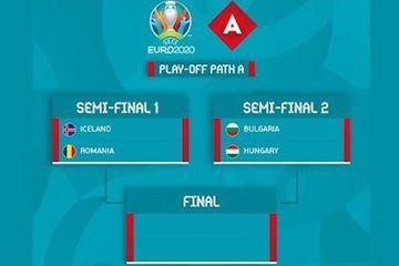 Pley-off oyunlarının tarixini müəyyənləşdirdi - UEFA