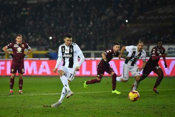 2020-ci ilin penalti ustaları – Ronaldo zirvədə