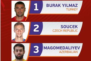 Avropanın ən yaxşı 3-cü futbolçusu sırasında - Şahrudin Məhəmmədəliyev